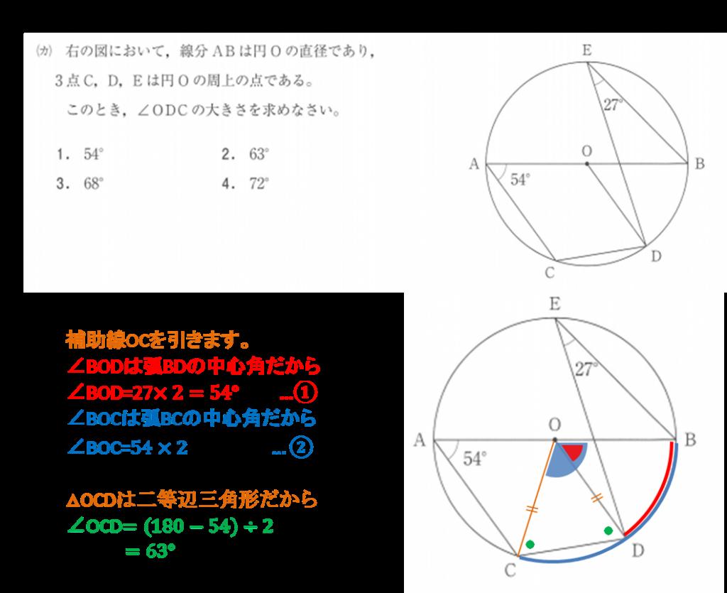 令和2年度神奈川県公立高校入試【数学】所見と解説